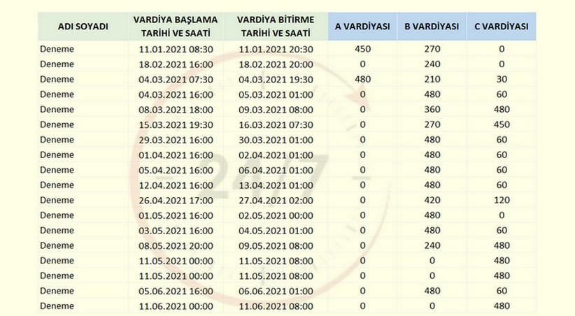 Excel ile Vardiya Hesaplama